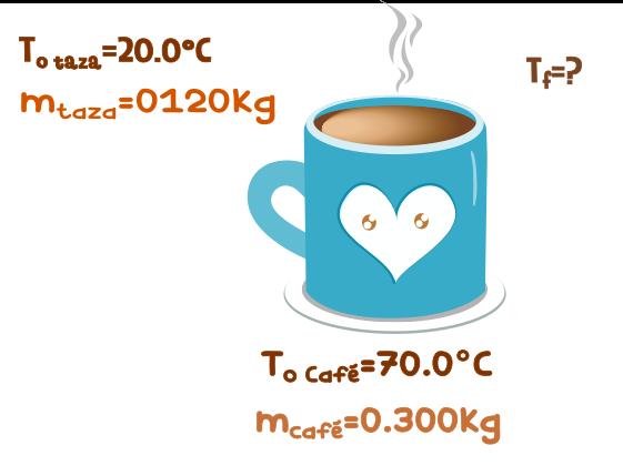 En el campo una geóloga bebe su café matutino de una taza de aluminio - Calorimetría - ilustración (Ney)