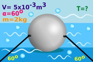 Esfera atada en el agua, meánica de fluidos, ilustraciones de Ney, esfera