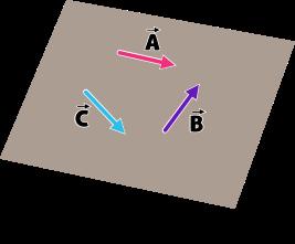 ¿Cuáles son los vectores coplanares?, ejemplo de vector coplanar