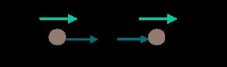 Vector aquivalente explicaion