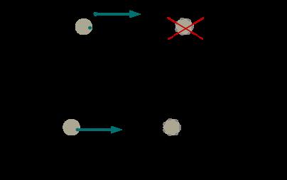 ¿Cuáles son los vectores fijos?, vectores fijos explicacion, vector fijo ejemplo