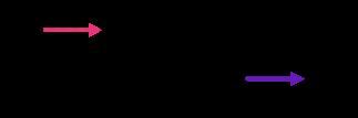 Vectores iguales o paralelos, ¿Cuándo 2 vectores son iguales?
