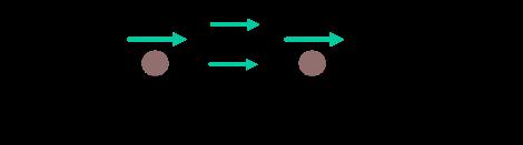 Vectores libres, clasificación de vectores, tipos de vectores, Vectores equivalentes explicacion