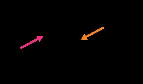 ¿Qué es un vector opuesto?, define un vector opuesto