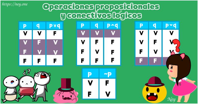 operadores lógicos, conectiva lógica, operador lógico
